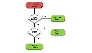 O que é Algoritmo?