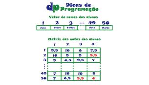 O que são Vetores e Matrizes (arrays)