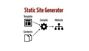 Porque utilizar SSG para criação de blogs